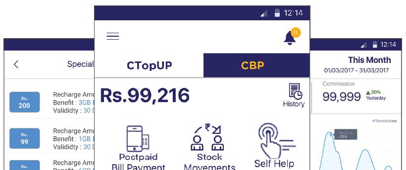 BSNL Channel CTOPUP